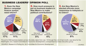 NM00_jd_07feb_Business-poll-1000x537