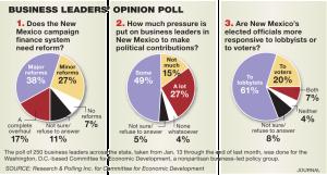 NM00_jd_07feb_Business-poll-1000x537